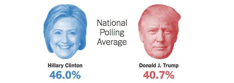 大选倒计时11天: 川普做到这一点,总统宝座可能就是他的!