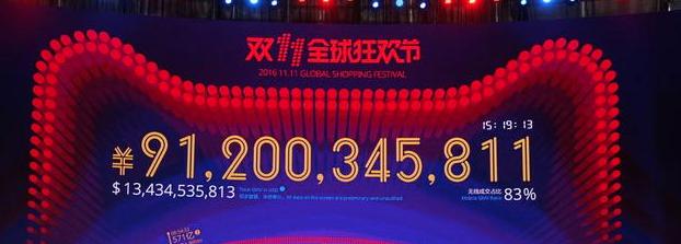 天猫双11交易额超912亿元 破去年全天纪录